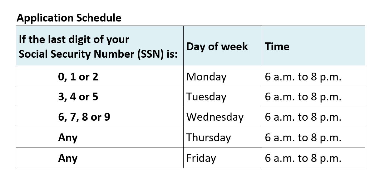 Unemployment Benefits application schedule